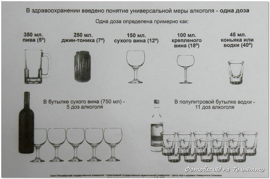 Чем может быть полезно белое вино при беременности?