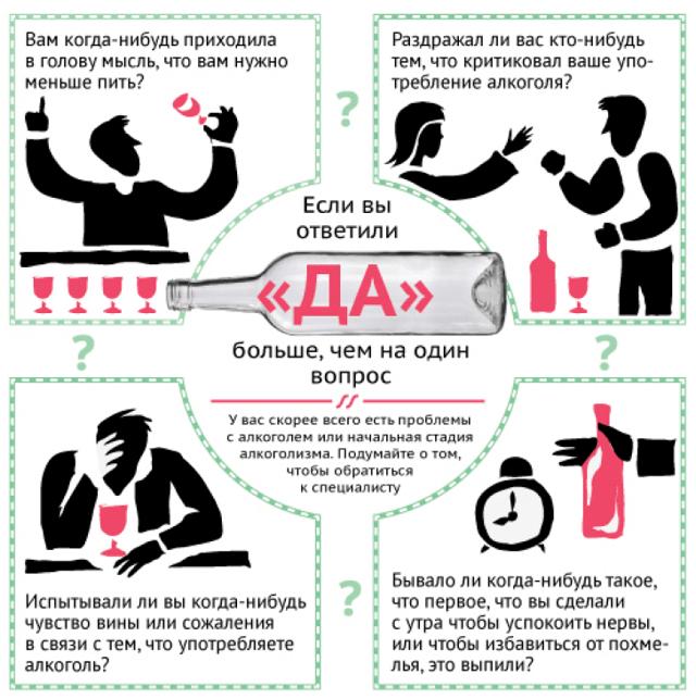 Стадии, симптомы и последствия алкоголизма у мужчин