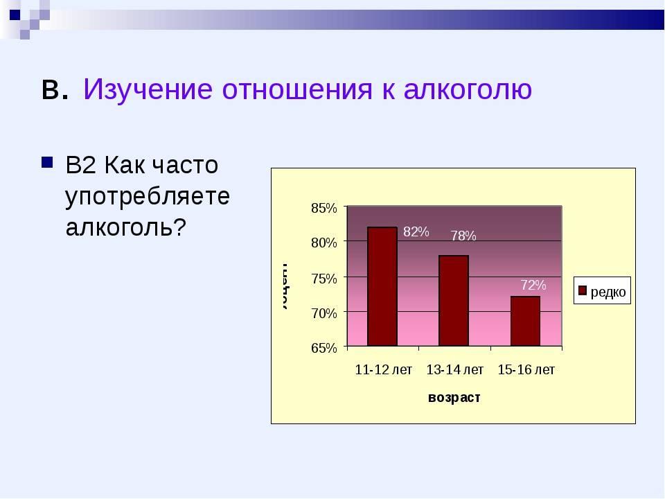 ᐉ что означает негативное отношение к курению? как понять отношение человека к алкоголю и курению ➡ klass511.ru