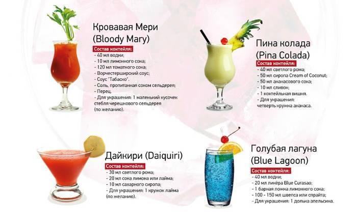 История кровавой мэри