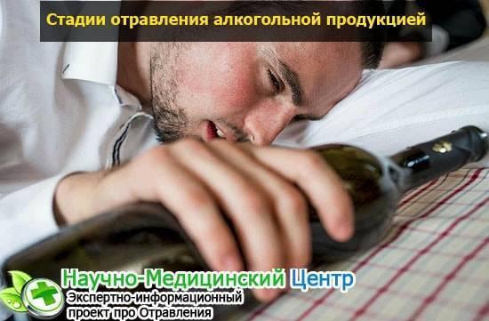 Рвота после алкоголя: что делать при отравлении