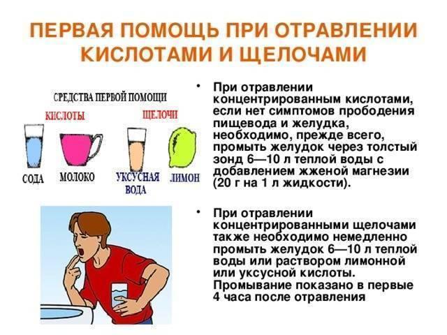 Отравление изопропиловым спиртом: симптомы и первая помощь