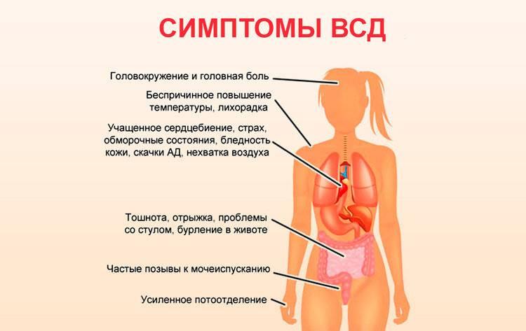 Можно ли пить алкоголь при вегето-сосудистой дистонии (всд)? | musizmp3.ru