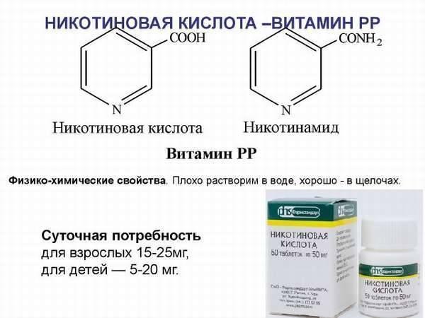 Для чего нужна никотиновая кислота? чем полезна никотиновая кислота для организма? препараты, показания к применению, отзывы