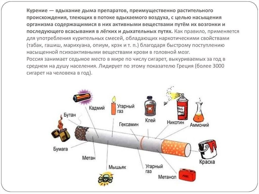 Вреден ли кальян без никотина - правдивый ответ