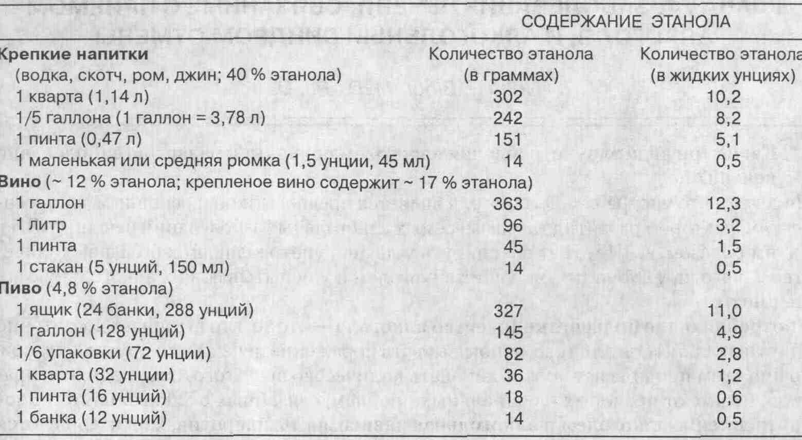 Сколько алкоголя в квасе: процентное содержание спирта в напитке и количество градусов