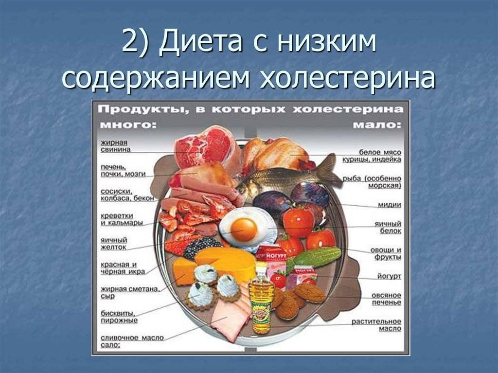 Диета 10 При Повышенном Холестерине